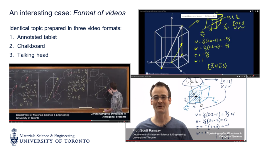 Examples of Three Video Formats