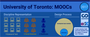 Thumbnail image of infographic